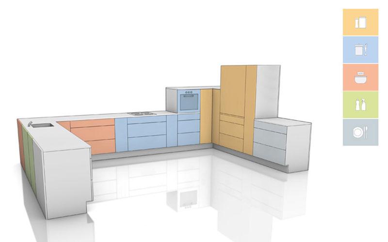 Layout de cozinha (formato U)
