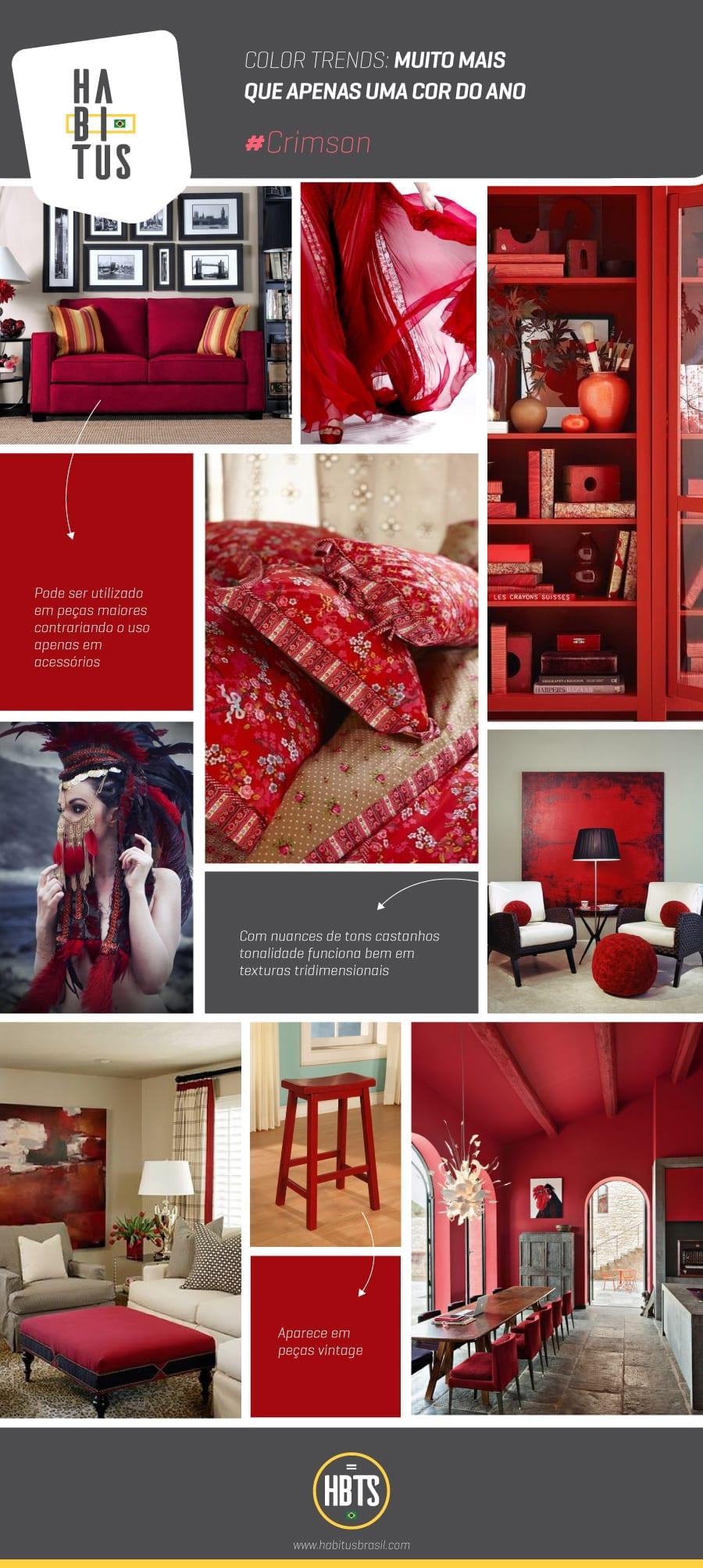 Moodboard mostra as diversas aplicações da cor Crimson, identificada pela WGSN e é uma das cores em alta para móveis